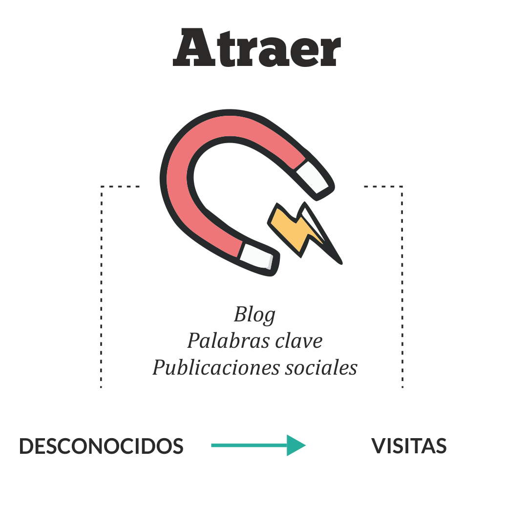 Atraer.png