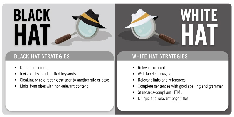 black-hat-white-hat
