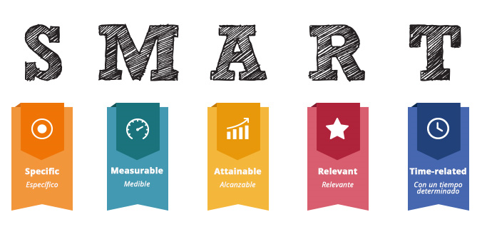 objetivos smart.png