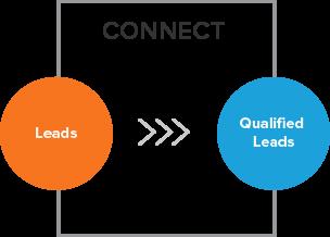 sales-connect