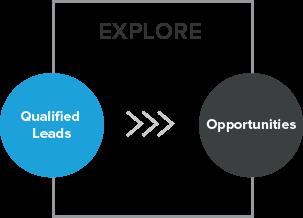 sales-explore