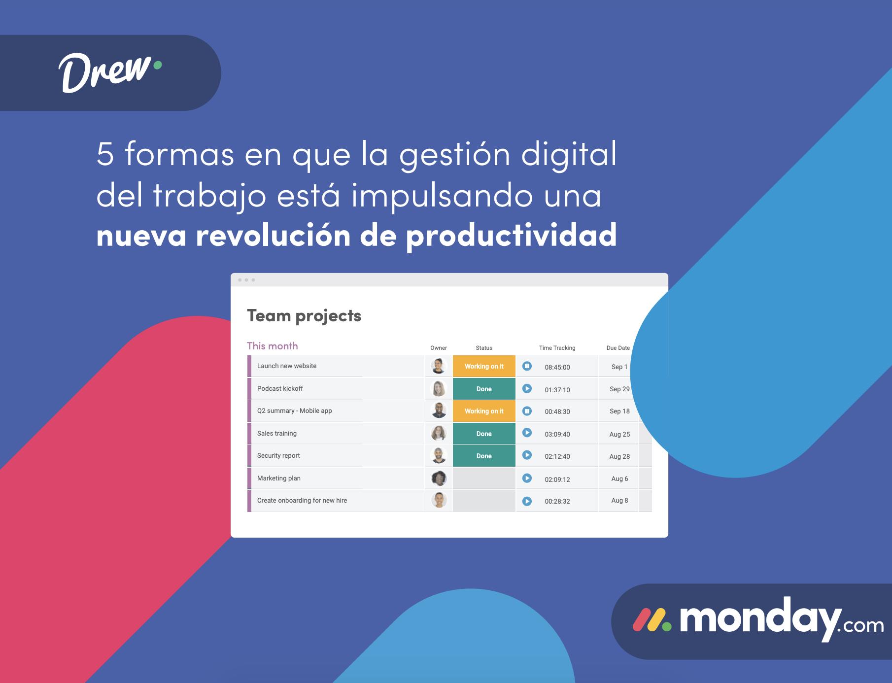 Revolución de procesos digitales
